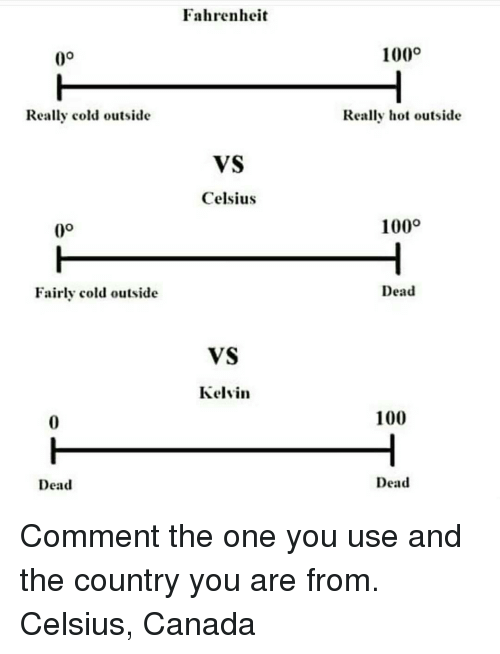 Memes, 🤖, and Fahrenheit: Really cold outside  Fairly cold outside  Dead  Fahrenheit  VS  Celsius  VS  Kelvin  100o  Really hot outside  1000  Dead  100  Dead Comment the one you use and the country you are from. Celsius, Canada