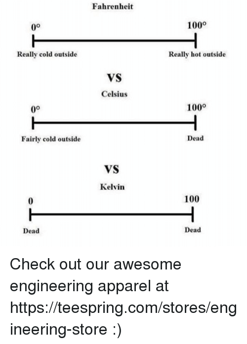 Anaconda, Engineering, and Awesome: Really cold outside  Fairly cold outside  Dead  Fahrenheit  VS  Celsius  VS  Kelvin  100  Really hot outside  100  Dead  100  Dead Check out our awesome engineering apparel at https://teespring.com/stores/engineering-store :)