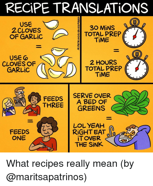 cloves: RECİPE TRANSLATIONS  USE  2 CLOVES  OF GARLIC  30 MİNS  TOTAL PREP  TİME  USE O  CLOVES OF  GARLİC  2 HOURS  TOTAL PREP  TiME  FEEDS | SERVE OVER  THREE GREENS  8  2  A BED OF  FEEDS  ONE  LOL YEAH  RIGHT EAT  aug  THE SINK What recipes really mean (by @maritsapatrinos)