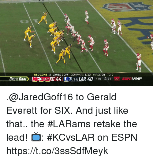 And Just Like That: RED ZONE 16 JARED GOFF COMP/ATT 5/13 YARDS: 31 TD: 2  3RD&GOBL  44 ) LAR 40 4TH 9:44 09ESPMNF .@JaredGoff16 to Gerald Everett for SIX.  And just like that.. the #LARams retake the lead!  📺: #KCvsLAR on ESPN https://t.co/3ssSdfMeyk