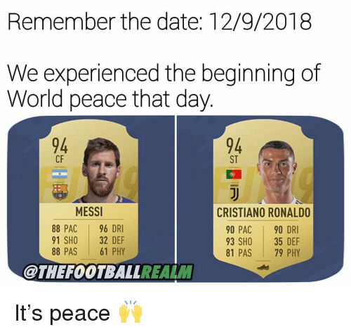 Cristiano Ronaldo, Memes, and Date: Remember the date: 12/9/2018  We experienced the beginning of  World peace that day.  94  94  ST  CF  MESSI  88 PAC 96 DRI  91 SHO 32 DEF  88 PAS 61 PHY  CRISTIANO RONALDO  90 PAC 90 DRI  93 SHO 35 DEF  81 PAS 79 PHY  @THEFOOTBALLREALM It's peace 🙌
