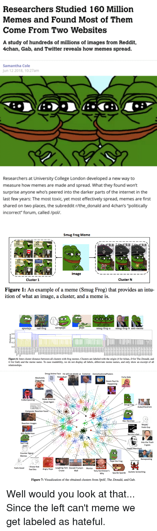 """Donald Trumps: Researchers Studied 160 Milliorn  Memes and Found Most of Them  Come From Two Websites  A study of hundreds of millions of images from Reddit,  4chan, Gab, and Twitter reveals how memes spread.  Samantha Cole  Jun 12 2018,10:27am  产ブ  Researchers at University College London developed a new way to  measure how memes are made and spread. What they found won't  surprise anyone who's peered into the darker parts of the internet in the  last few years: The most toxic, yet most effectively spread, memes are first  shared on two places, the subreddit r/the_donald and 4chan's """"politically  incorrect"""" forum, called /pol/   Smug Frog Meme  Image  Cluster 1  Cluster N  Figure 1: An example of a meme (Smug Frog) that provides an intu-  ition of what an image, a cluster, and a meme is.   When?  Where?  What?  Who?  How  apustaja sad-frog  savepepe  pepe  smug-frog-asmug-frog-b anti-meme  0.6  o 0.4  0.2  0.0  Figure 6: Inter-cluster distance between all clusters with frog memes. Clusters are labeled with the origin (4 for 4chan, D for The Donald, and  G for Gab) and the meme name. To ease readability, we do not display all labels, abbreviate meme names, and only show an excerpt of all  relationships.   Smug Anime Face  He will not divide us Costanza  DemotivationalPosters  Smug Polandball  Anime  Forty Keks  Absolutely  Disgusting  Face  Doom Paul Its  Happening  POTENTIAI  forty keks  IT DIDN'T MAVE TO  END LIKE  ABSOLUTELY  DISGUSTIN  REAT AGAIN  Make America  Colbertposting  Great Again .  Smug Frog  Dubs/Check'em  Computer Reaction Faces  Apu Apustaja  Reaction Images  Wojak/  Feels Guy  This is bait.  60's Spiderman  Bait this is Bait  Into the Trash  it goes  Sad Frog  smug eastern  Happy Merchant  Counter Signa  Memes  IKNOW THAT FEEL BRO  Baneposting  autistic screeching  Pepe the Frog  I Know that  Feel Bro  WHY  Tony Kornheiser's  Why  Feels Good  Laughing Tom Donald Trump's Murica  Angry Pepe  Cruise  Well  Autistic Screeching  Spurdo Sparde  Figure 7:"""