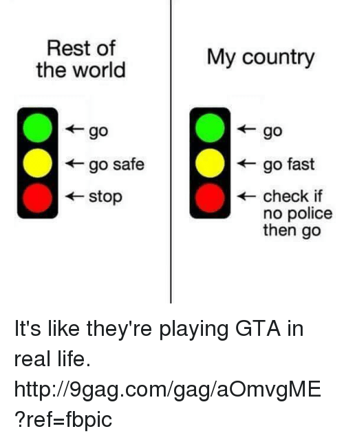 Going Fast: Rest of  the world  go safe  stop  My Country  go fast  check if  no police  then go It's like they're playing GTA in real life. http://9gag.com/gag/aOmvgME?ref=fbpic