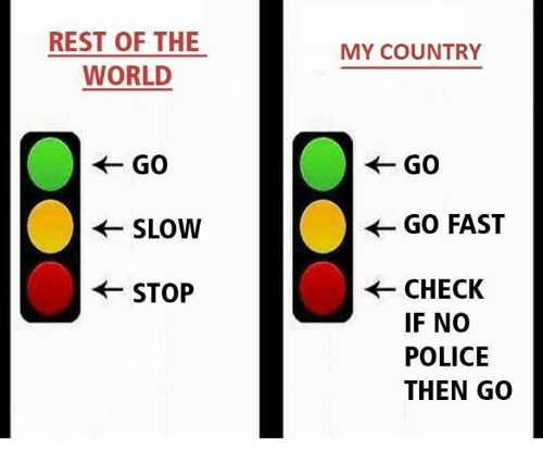 Going Fast: REST OF THE  WORLD  SLOW  STOP  MY COUNTRY  GO FAST  CHECK  IF NO  POLICE  THEN GO