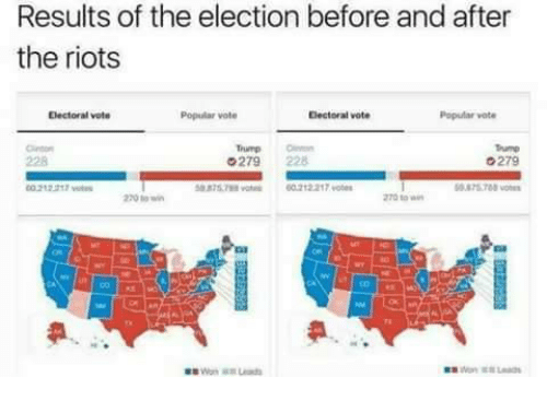 Vote Trump: Results of the election before and after  the riots  Popular vote  Dectoral vate  Electoral vote  Popular vote  Trump  0279 228  00212217 votes  270 to