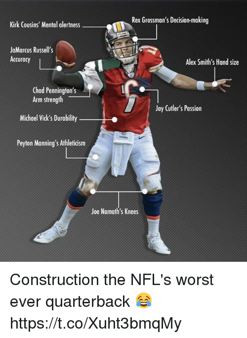 Kirk Cousins: Rex Grossman's Decision-making  Kirk Cousins' Mental alertness  JaMarcus Russell's  Accuracy  Alex Smith's Hand size  Chad Pennington's  Arm strength  Michael Vick's Durability  Peyton Manning's Athleticism  Jay Cutler's Passion  Joe Namath's Knees Construction the NFL's worst ever quarterback 😂 https://t.co/Xuht3bmqMy