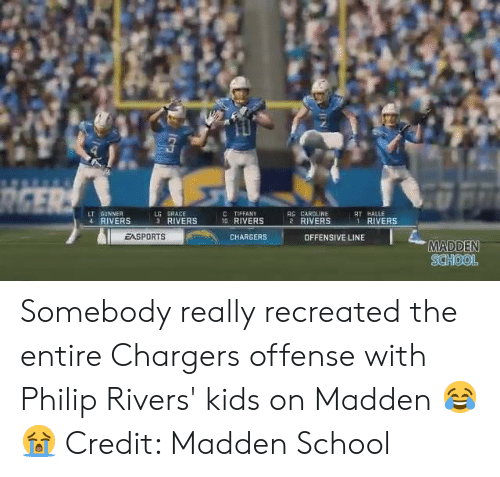 Offensive Line: RGER  LT GUNNER  LG GRACE  C TIFFANY  AG CARDLINE  RT HALLE  1 RIVERS  10 RIVERS  2 RIVERS  4 RIVERS  3 RIVERS  EASPORTS  CHARGERS  OFFENSIVE LINE  MADDEN  SCHOOL Somebody really recreated the entire Chargers offense with Philip Rivers' kids on Madden 😂 😭  Credit: Madden School