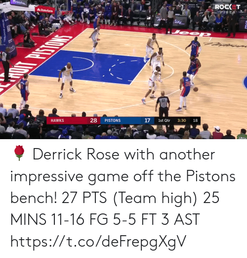 Jeep: ROCK T  L asar  rena  PIBER  StateFarm  3ity  Jeep  51  18  17  3:30  1st Qtr  28  PISTONS  HAWKS 🌹 Derrick Rose with another impressive game off the Pistons bench!   27 PTS (Team high) 25 MINS  11-16 FG 5-5 FT 3 AST  https://t.co/deFrepgXgV