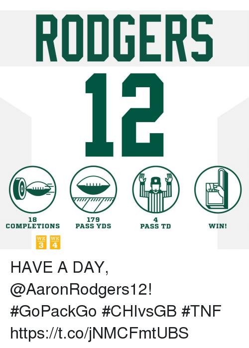 Memes, 🤖, and Day: RODGERS  18  COMPLETIONS  179  PASS YDS  4  PASS TD  WIN! HAVE A DAY, @AaronRodgers12! #GoPackGo #CHIvsGB #TNF https://t.co/jNMCFmtUBS