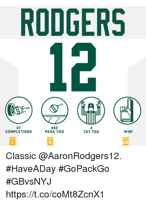 tot: RODGERS  wpwwm  37  COMPLETIONS  442  PASS YDS  4  TOT TDS  WIN!  WK  WK  WK  1  6  16 Classic @AaronRodgers12. #HaveADay  #GoPackGo #GBvsNYJ https://t.co/coMt8ZcnX1