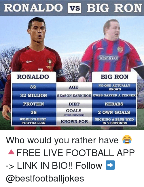 Football, Goals, and Memes: RONALDO vs BIG RON  BIG RON  RONALDO  32  32 MILLION  PROTEIN  38  WORLD'S BEST  NO-ONE ACTUALLY  AGE  KNOWS  OWES GAFFER A TENNER  KEBABS  2 OWN GOALS  NECKING A BLUE WKD  SEASON EARNINGSC  DIET  GOALS  THIS SEASON)  KNOWN FOR  FOOTBALLER  IN 2 SECONDS Who would you rather have 😂 🔺FREE LIVE FOOTBALL APP -> LINK IN BIO!! Follow ➡️ @bestfootballjokes