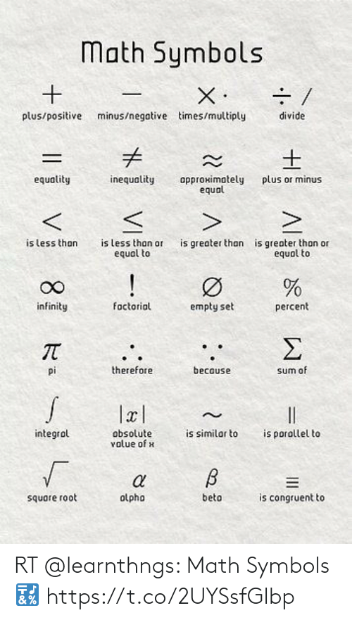 Math: RT @learnthngs: Math Symbols 🔣 https://t.co/2UYSsfGlbp