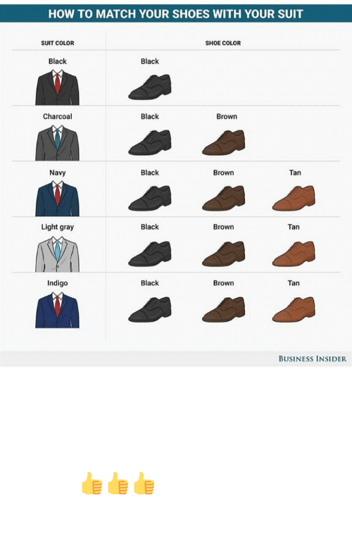 guide: RT @mensessentiaI: How to match your shoes with your suit . Guide for your Outfit Guys 👍👍👍 https://t.co/f9KLYm470e