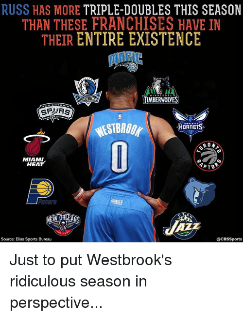 franchises: RUSS HAS MORE TRIPLE-DOUBLES THIS SEASON  THAN THESE FRANCHISES HAVE IN  THEIR ENTIRE EXISTENCE  HORNETS  RON  MIAMI  HEAT  4 PTS  Source: Elias Sports Bureau  CoCBSSports Just to put Westbrook's ridiculous season in perspective...