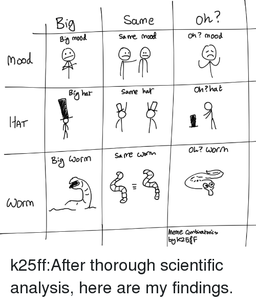 Har: Same  same nood  Oh?  oh? mood  Bn mood  Mood  har  Sanme ha  On? hat  HAT k25ff:After thorough scientific analysis, here are my findings.