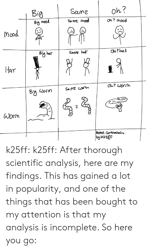 Har: Same  same nood  Oh?  oh? mood  Bn mood  Mood  har  Sanme ha  On? hat  HAT k25ff:  k25ff: After thorough scientific analysis, here are my findings. This has gained a lot in popularity, and one of the things that has been bought to my attention is that my analysis is incomplete. So here you go: