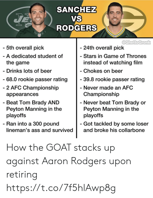 Peyton: SANCHEZ  VS  RODGERS  JE  @GhettoGronk  5th overall pick  - 24th overall pick  - Stars in Game of Thrones  A dedicated student of  instead of watching film  the game  - Chokes on beer  - Drinks lots of beer  - 68.0 rookie passer rating  - 39.8 rookie passer rating  - 2 AFC Championship  - Never made an AFC  Championship  appearances  - Never beat Tom Brady or  Peyton Manning in the  playoffs  - Beat Tom Brady AND  Peyton Manning in the  playoffs  - Ran into a 300 pound  - Got tackled by some loser  lineman's ass and survived  and broke his collarbone How the GOAT stacks up against Aaron Rodgers upon retiring https://t.co/7f5hlAwp8g