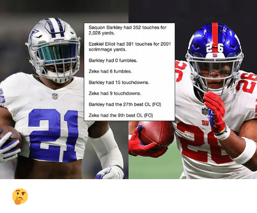 barkley: Saquon Barkley had 352 touches for  2,028 yards.  Ezekiel Elliot had 381 touches for 2001  scrimmage yards.  Barkley had O fumbles.  Zeke had 6 fumbles.  Barkley had 15 touchdowns.  Zeke had 9 touchdowns.  Barkley had the 27th best OL (FO)  Zeke had the 9th best OL (FO)  Ly 🤔