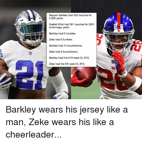 barkley: Saquon Barkley had 352 touches for  2,028 yards.  Ezekiel Elliot had 381 touches for 2001  scrimmage yards.  Barkley had O fumbles.  Zeke had 6 fumbles.  Barkley had 15 touchdowns.  Zeke had 9 touchdowns.  Barkley had the 27th best OL (FO)  Zeke had the 9th best OL (FO)  Ly Barkley wears his jersey like a man, Zeke wears his like a cheerleader...