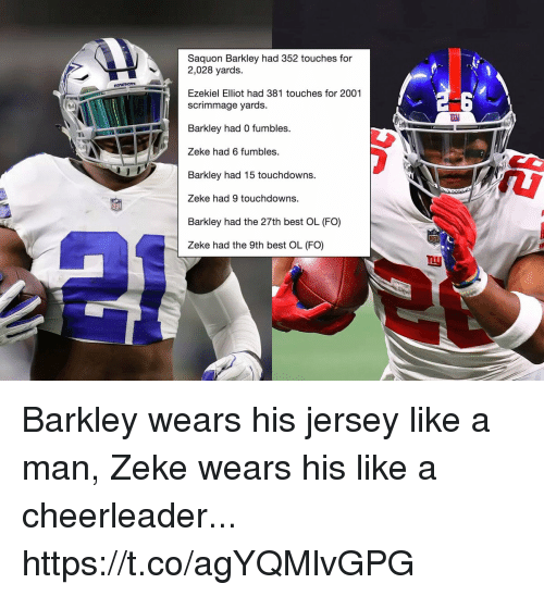 barkley: Saquon Barkley had 352 touches for  2,028 yards.  Ezekiel Elliot had 381 touches for 2001  scrimmage yards.  Barkley had 0 fumbles.  Zeke had 6 fumbles.  Barkley had 15 touchdowns.  Zeke had 9 touchdowns.  Barkley had the 27th best OL (FO)  Zeke had the 9th best OL (FO) Barkley wears his jersey like a man, Zeke wears his like a cheerleader... https://t.co/agYQMlvGPG