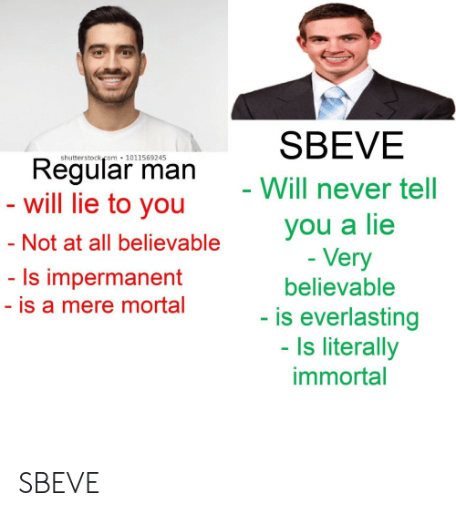 Believable, Never, and Com: SBEVE  shutterstock.com 1011569245  Regular man  - will lie to you  - Will never tell  you a lie  - Very  - Not at all believable  - Is impermanent  believable  - is a mere mortal  - is everlasting  - Is literally  immortal SBEVE