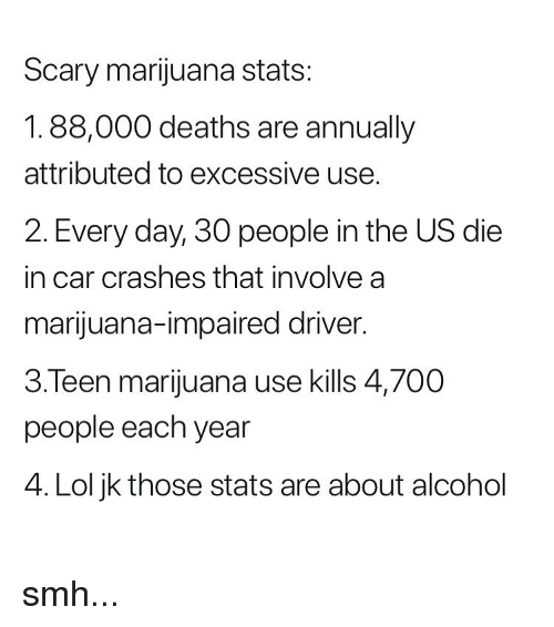 Lol, Smh, and Weed: Scary marijuana stats:  1.88,000 deaths are annually  attributed to excessive use.  2. Every day, 30 people in the US die  in car crashes that involve a  marijuana-impaired driver.  3.Teen marijuana use kills 4,700  people each year  4. Lol jk those stats are about alcohol smh...