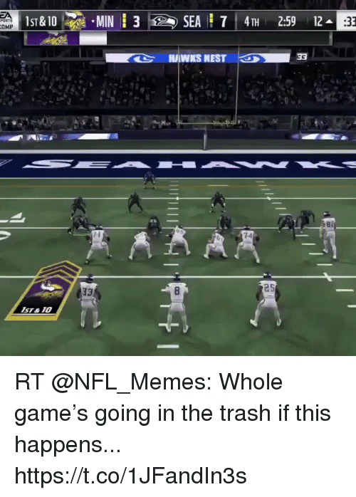Football, Memes, and Nfl: SEA 7 4TH 2:59 12  :33  7-4  25  sT&10 RT @NFL_Memes: Whole game's going in the trash if this happens... https://t.co/1JFandIn3s