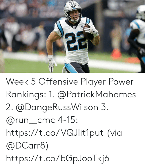rankings: SEASO  22 Week 5 Offensive Player Power Rankings: 1. @PatrickMahomes  2. @DangeRussWilson  3. @run__cmc  4-15: https://t.co/VQJIit1put (via @DCarr8) https://t.co/bGpJooTkj6