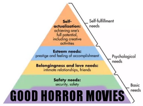 horror: Self-fulfillment  Self-  actualization:  achieving one's  full potential,  including creative  activities  needs  Esteem needs:  prestige and feeling of accomplishment  Psychological  needs  Belongingness and love needs:  intimate relationships, friends  Safety needs:  security, safety  Basic  needs  GOOD HORROR MOVIES