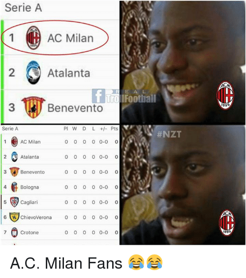 🅱 25+ Best Memes About a C Milan  7bad6eaa44