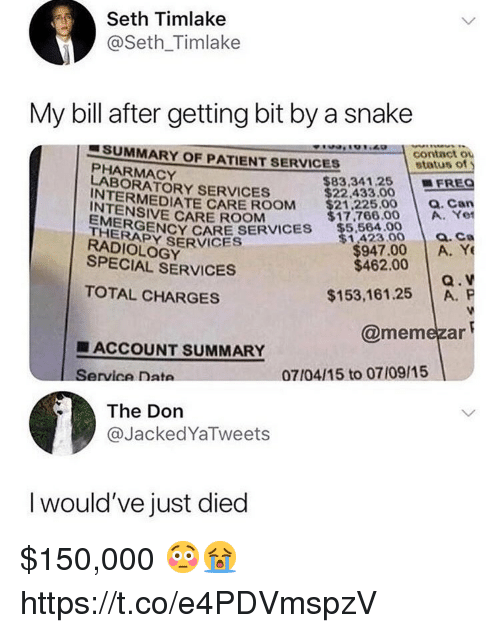 Carolina Panthers: Seth Timlake  @Seth_Timlake  My bill after getting bit by a snake  1-SUMMARY OF PATIENT SERVICES  contact ou  status of  PHARMACY  LABORATORY SERVICES  INTERMED  $22.433,00FREC  $17.766.00 A. Yet  a. Ca  $947.00 A. Ye  TENIEDIATE CARE ROOM $21 225.00.Can  CARE ROOM  EMERG  RADIOLOGY  SPECIAL SERVICES  THERENCY CARE SERVICES 64.00  THERAPY SERVICES  $462.00  TOTAL CHARGES  $153,161.25 A. P  @memezar  ■ ACCOUNT SUMMARY  ervice Data  07104/15 to 07/09/15  The Don  @JackedYaTweets  I would've just died $150,000 😳😭 https://t.co/e4PDVmspzV