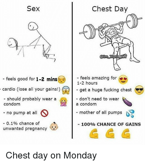 Chest Day: Sex  Chest Day  - feels amazing for  1-2 hours  - get a huge fucking chest  - don't need to wear  a condom  - f  eels good for 1-2 mins  cardio (lose all your gains!)  - should probably wear a  condom  - no pump at all  -0.1% chance of  mother of all pumps  100% CHANCE OF GAINS  unwanted pregnancy Chest day on Monday