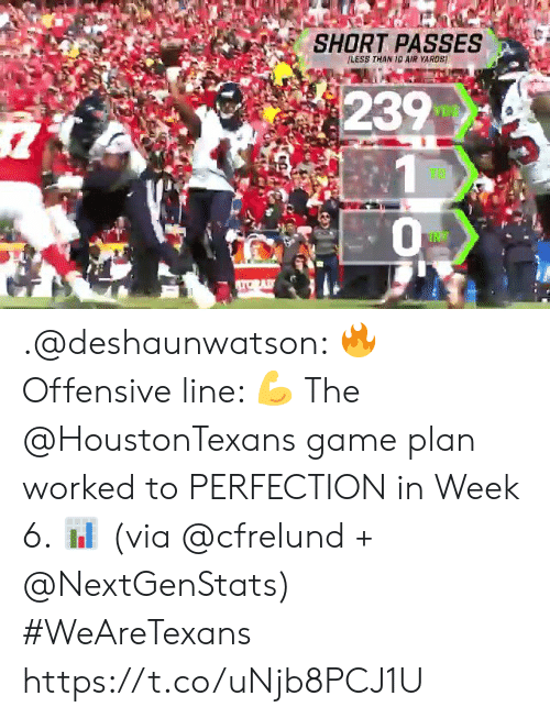 Offensive Line: SHORT PASSES  /LESS THAN 10 AIR VARDS  239  1 .@deshaunwatson: 🔥 Offensive line: 💪  The @HoustonTexans game plan worked to PERFECTION in Week 6. 📊 (via @cfrelund + @NextGenStats) #WeAreTexans https://t.co/uNjb8PCJ1U
