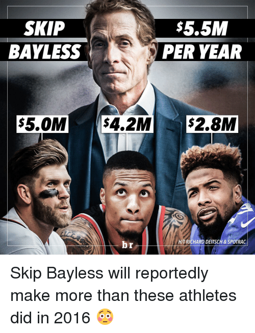 Skip Bayless, Sports, and Athletics: SKIP  BAYLESS  br  $5.5M  PER YEAR  H/TRICHARD DEITSCH & SPOTRAC Skip Bayless will reportedly make more than these athletes did in 2016 😳