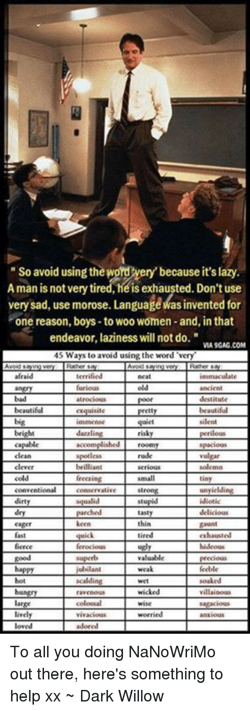 """roomie: So avoid usingtheword very' because it'slazy.  A man is not very tired, he is exhausted. Don't use  verysad, use morose. LanguageMasinvented for  one reason, boys to woo women-and, in that  endeavor, laziness will not do.""""  MA9GAG.COM  45 Ways to avoid using the word """"very  exquisite pretty  quiet silent  risky perilous  Capable accomplished roomy Spacious  crce ferocious Lugly  hideous To all you doing NaNoWriMo out there, here's something to help xx ~ Dark Willow"""