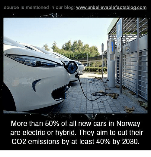 Aimfully: source Is mentioned in our blog: www.unbelilevablefactsblog.com  IT  More than 50% of all new cars in Norway  are electric or hybrid. They aim to cut their  CO2 emissions by at least 40% by 2030.