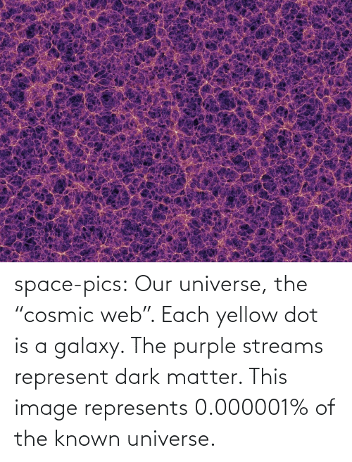 "galaxy: space-pics:  Our universe, the ""cosmic web"". Each yellow dot is a galaxy. The purple streams represent dark matter. This image represents 0.000001% of the known universe."