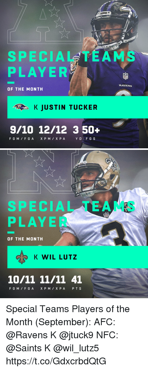 Memes, New Orleans Saints, and Justin Tucker: SPECIALTEAMS  PLAYER  RAVENS  OF THE MONTH  K JUSTIN TUCKER  9/10 12/12 3 50+   SPECIAL TEAMS  PLAYE  OF THE MONTH  K WIL LUTZ Special Teams Players of the Month (September):  AFC: @Ravens K @jtuck9  NFC: @Saints K @wil_lutz5 https://t.co/GdxcrbdQtG