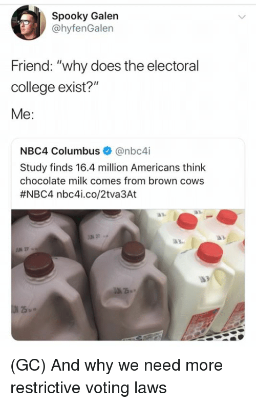 "electoral college: Spooky Galen  @hyfenGalen  Friend: ""why does the electoral  college exist?""  Me:  NBC4 Columbus@nbc4i  Study finds 16.4 million Americans think  chocolate milk comes from brown cows  #NBC4 nbc4..co/2tva3At  a3.  UN 27 (GC) And why we need more restrictive voting laws"