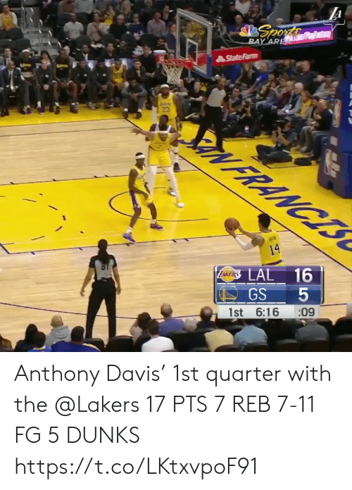 davis: Sporks  BAY ARE  23  N FRANCIS  14  AuaRS LAL 16  5  GS  09  1st 6:16 Anthony Davis' 1st quarter with the @Lakers   17 PTS 7 REB 7-11 FG 5 DUNKS   https://t.co/LKtxvpoF91