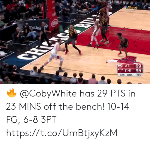 chi: Sports  CWAGG  CKIA  msUnit  25  CHIC  ATL 69  CHI 96  4th 8:04  :10 🔥 @CobyWhite has 29 PTS in 23 MINS off the bench!  10-14 FG, 6-8 3PT  https://t.co/UmBtjxyKzM