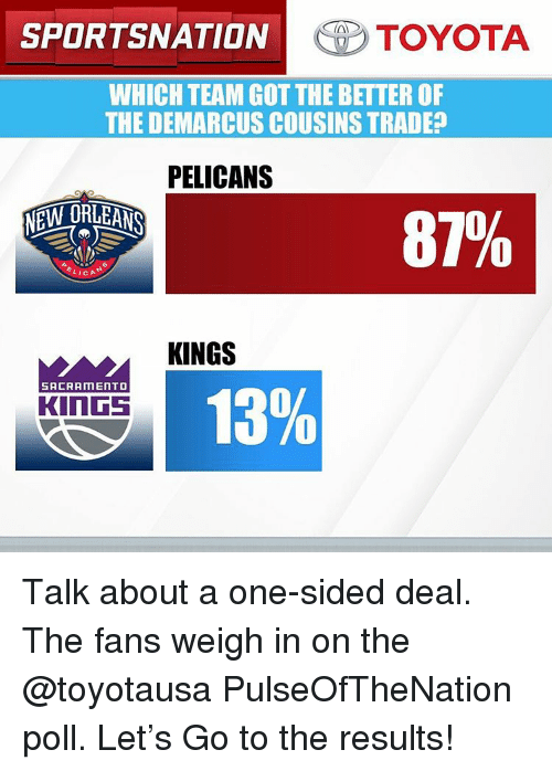 DeMarcus Cousins, Memes, and Sacramento Kings: SPORTSNATION TOYOTA  WHICH TEAM GOT THE BETTER OF  THE DEMARCUS COUSINS TRADE  PELICANS  81%  NEW ORLEANS  LICA  KINGS  13%  SACRAMENTO  KINGS Talk about a one-sided deal. The fans weigh in on the @toyotausa PulseOfTheNation poll. Let's Go to the results!