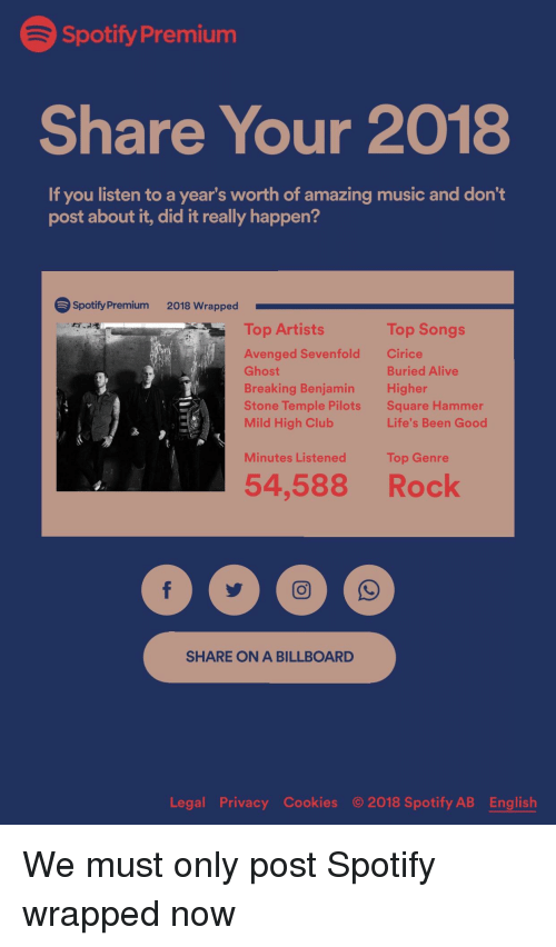 Alive, Billboard, and Club: Spotify Premium  Share Your 2018  If you listen to a year's worth of amazing music and don't  post about it, did it really happen?  Spotify Premium  2018 Wrapped  Top Artists  Avenged Sevenfold  Ghost  Breaking Benjamin  Stone Temple Pilots  Mild High Club  Top Songs  Cirice  Buried Alive  Higher  Square Hammer  Life's Been Good  Minutes Listened  Top Genre  54,588 Rock  SHARE ON A BILLBOARD  Legal Privacy Cookies 2018 Spotify AB English