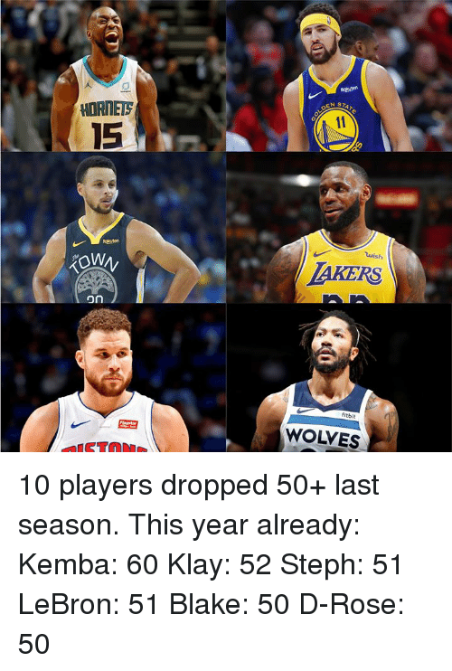 Lebron, Rose, and Wolves: STAT  HORNETS  15  wish  Resten  AKERS  itbit  WOLVES 10 players dropped 50+ last season.  This year already: Kemba: 60 Klay: 52 Steph: 51 LeBron: 51 Blake: 50 D-Rose: 50