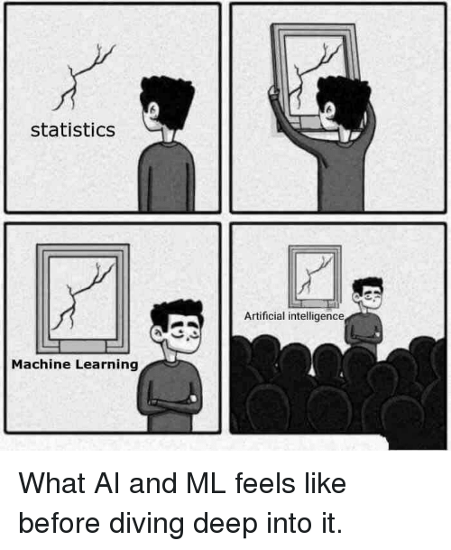 Diving: statistics  Artificial intelligence  Machine Learning What AI and ML feels like before diving deep into it.