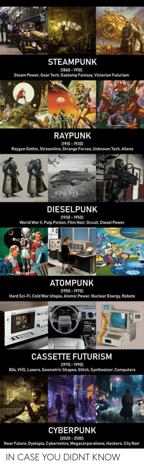 80s, Computers, and Energy: STEAMPUNK  (1860-1910)  Steam Power, Gear Tech. Gaslamp Fantasy. Victorian Futurism  RAYPUNK  (1910-1930)  Raygun Gothic, Streamline, Strange Forces, Unknown Tech. Aliens  DIESELPUNK  (1930 -1950)  World War II, Pulp Fiction, Film Noir, Occult, Diesel Power  ATOMPUNK  (1950-1970)  Hard Sci-Fi, Cold War Utopia, Atomic Power, Nuclear Energy, Robots  CASSETTE FUTURISM  (1970-1990)  80s, VHS, Lasers, Geometric Shapes, Glitch, Synthesizer, Computers  CYBERPUNK  (2020- 2100)  Near Future, Dystopia, Cybernetics, Megacorporations, Hackers, City Noir IN CASE YOU DIDNT KNOW