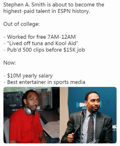"""Kool Aid: Stephen A. Smith is about to become the  highest-paid talent in ESPN history.  Out of college:  Worked for free 7AM-12AM  Lived off tuna and Kool Aid""""  Pub'd 500 clips before $15K job  Now:  - $10M yearly salary  Best entertainer in sports media"""