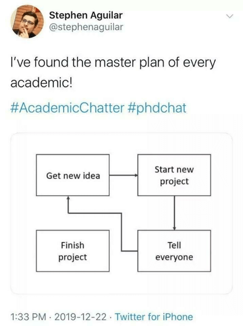 Plan: Stephen Aguilar  @stephenaguilar  I've found the master plan of every  academic!  #AcademicChatter #phdchat  Start new  Get new idea  project  Tell  Finish  project  everyone  1:33 PM · 2019-12-22 · Twitter for iPhone