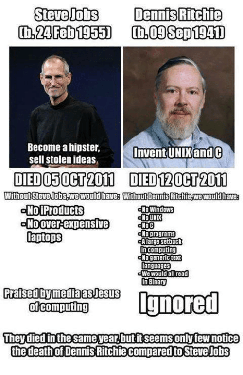 Unix: Steve Jobs Dennis Ritchie  Become hipster.  Invent UNIX andC  sell stolen ideas,  DIED 05 OCT 2011 DIED 1200CT 2011  Without Steve Jobs. We Would have3 Without Dennis Ritchie,wewould have  NO Products  No Windows  No UNIX  over-expensive  NO No C  laptops  No programs  A large setback  in Computing  generic text  anguages  Wewould all read  in Binary  Praised by media asJesus  Ignored  of Computing  They died in the Same yearbut it seems Only few notice  the death of Dennis Ritchie Compared to SteveJobs