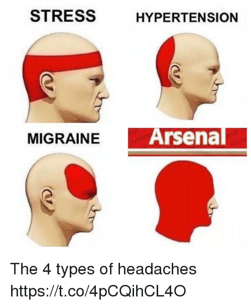 Arsenal, Soccer, and Migraine: STRESS  HYPERTENSION  MIGRAINE Arsenal The 4 types of headaches https://t.co/4pCQihCL4O